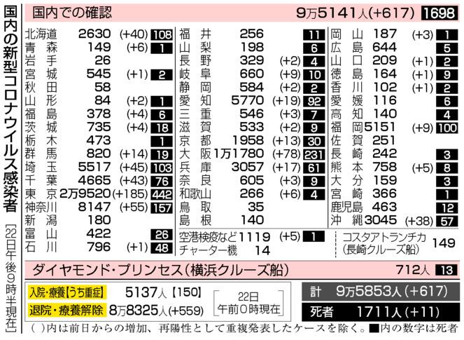 f:id:fuwakudejokyo:20201023094852j:plain