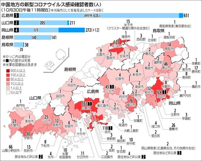 f:id:fuwakudejokyo:20201031232632j:plain