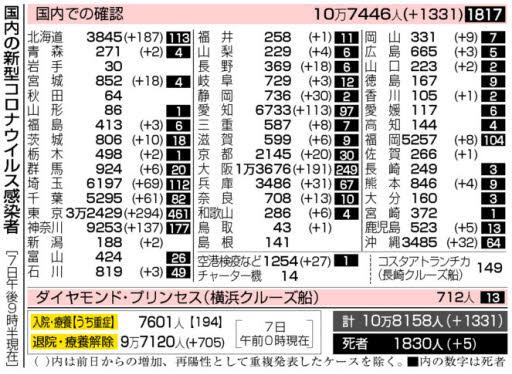 f:id:fuwakudejokyo:20201108184053j:plain