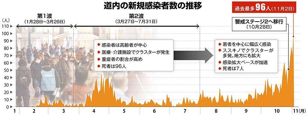 f:id:fuwakudejokyo:20201109000025j:plain