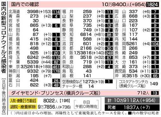 f:id:fuwakudejokyo:20201110164436j:plain