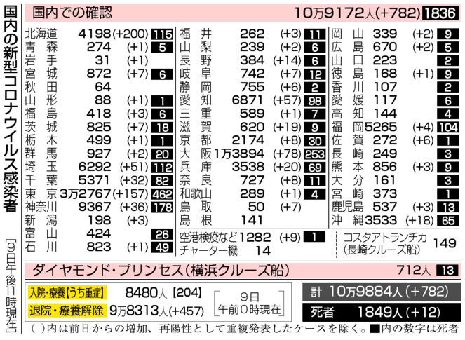 f:id:fuwakudejokyo:20201110210609j:plain