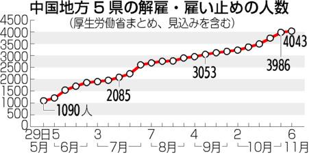 f:id:fuwakudejokyo:20201111173541j:plain