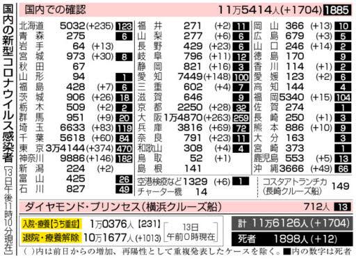f:id:fuwakudejokyo:20201114182513j:plain
