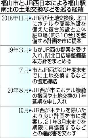 f:id:fuwakudejokyo:20201114183649j:plain