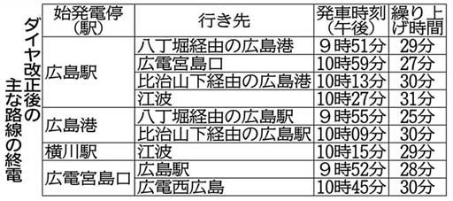 f:id:fuwakudejokyo:20201114232148j:plain