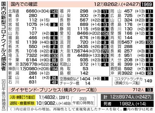 f:id:fuwakudejokyo:20201121142054j:plain