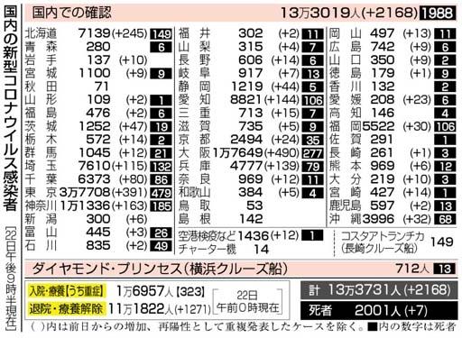 f:id:fuwakudejokyo:20201123083533j:plain