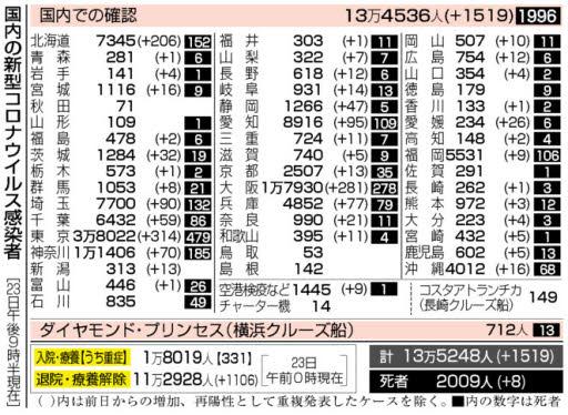 f:id:fuwakudejokyo:20201124083856j:plain