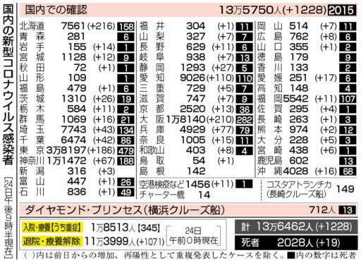 f:id:fuwakudejokyo:20201126085202j:plain