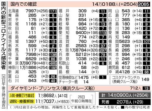 f:id:fuwakudejokyo:20201128082524j:plain