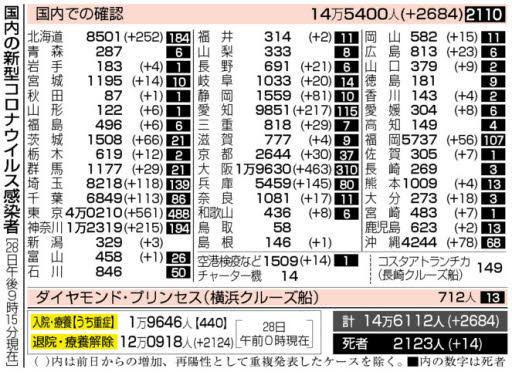 f:id:fuwakudejokyo:20201130090827j:plain