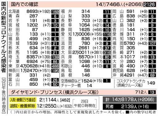 f:id:fuwakudejokyo:20201130094545j:plain