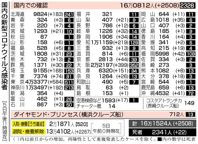 f:id:fuwakudejokyo:20201207102315j:plain
