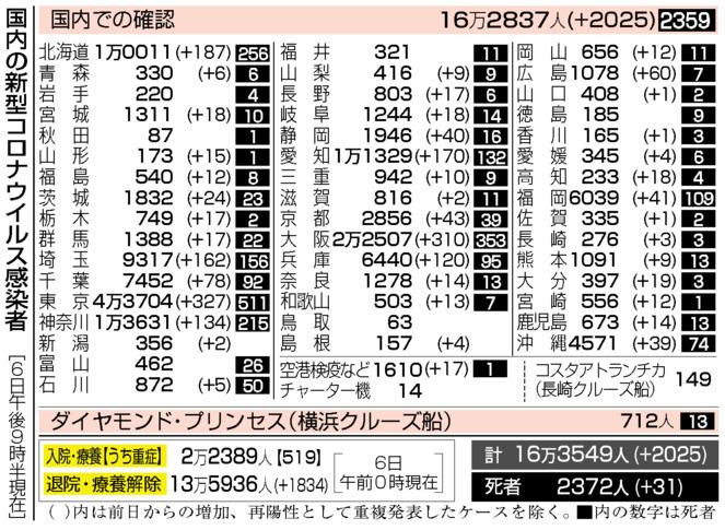 f:id:fuwakudejokyo:20201207183402j:plain