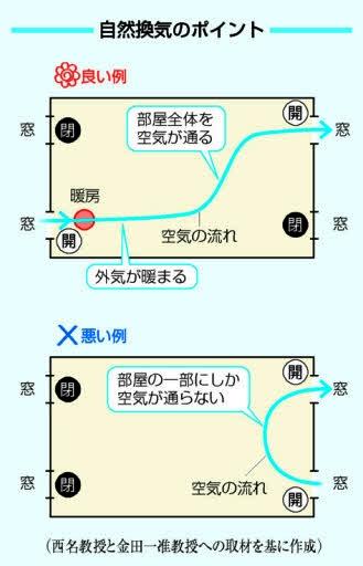f:id:fuwakudejokyo:20201209205302j:plain