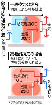 f:id:fuwakudejokyo:20201209210544j:plain