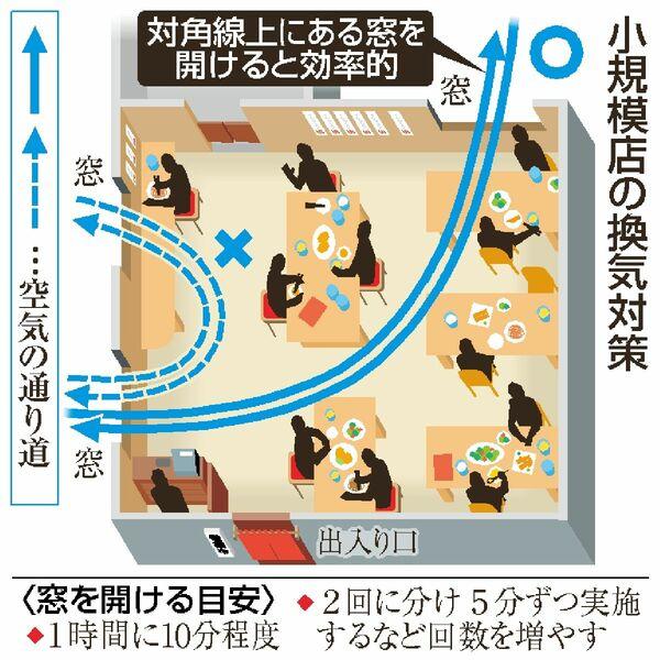 f:id:fuwakudejokyo:20201209210714j:plain