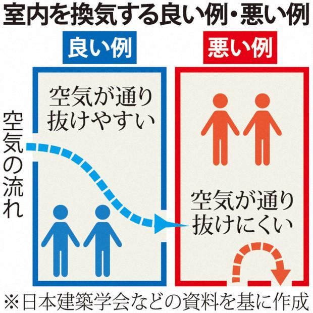 f:id:fuwakudejokyo:20201209210934j:plain