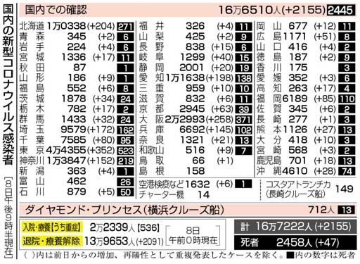 f:id:fuwakudejokyo:20201209211653j:plain