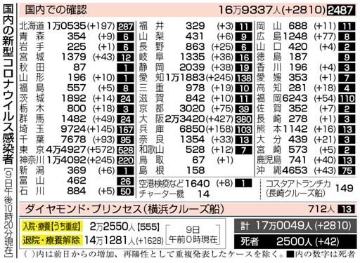 f:id:fuwakudejokyo:20201210090641j:plain