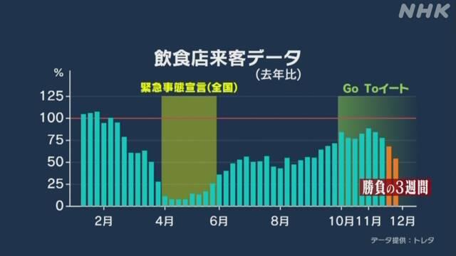 f:id:fuwakudejokyo:20201210091408j:plain