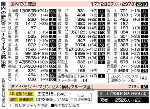 f:id:fuwakudejokyo:20201212143930j:plain