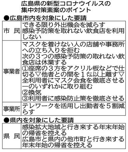 f:id:fuwakudejokyo:20201212144711j:plain