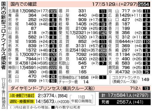 f:id:fuwakudejokyo:20201212163454j:plain