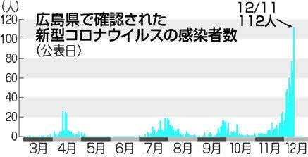 f:id:fuwakudejokyo:20201212165633j:plain