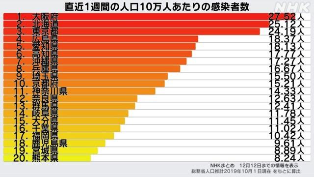 f:id:fuwakudejokyo:20201213175353j:plain