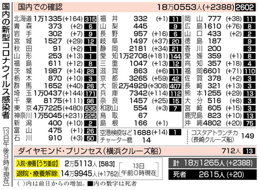 f:id:fuwakudejokyo:20201214094922j:plain