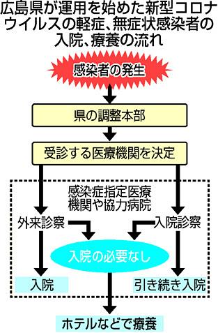 f:id:fuwakudejokyo:20201215084325j:plain