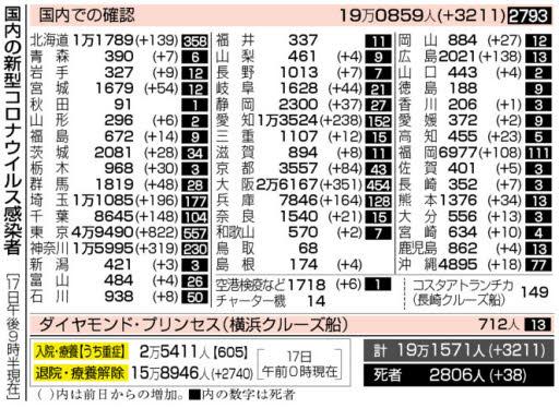 f:id:fuwakudejokyo:20201218215551j:plain