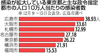 f:id:fuwakudejokyo:20201219093035j:plain