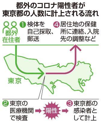 f:id:fuwakudejokyo:20201219093851j:plain