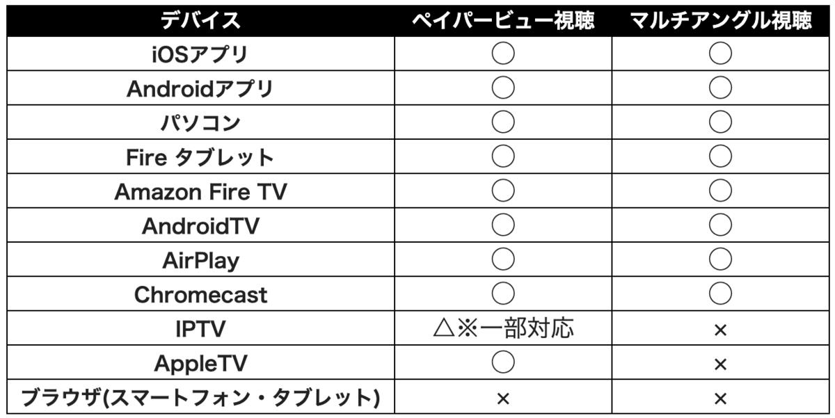 f:id:fuwakudejokyo:20201219222236p:plain