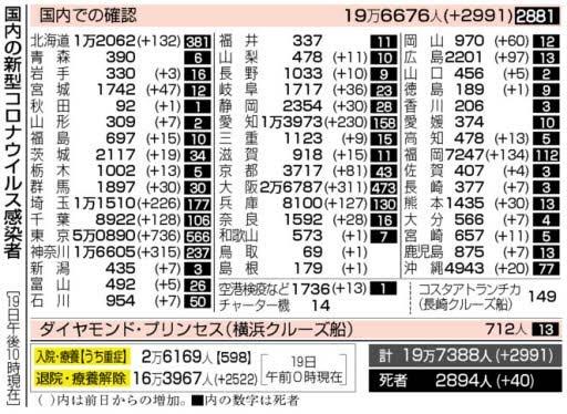 f:id:fuwakudejokyo:20201220091058j:plain