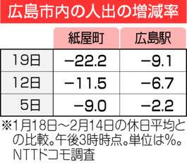 f:id:fuwakudejokyo:20201220091539j:plain