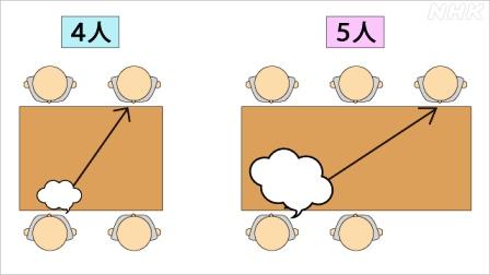 f:id:fuwakudejokyo:20201220095725j:plain