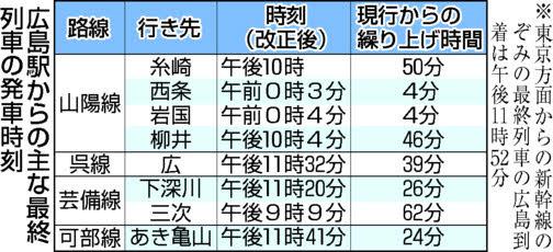 f:id:fuwakudejokyo:20201220103208j:plain