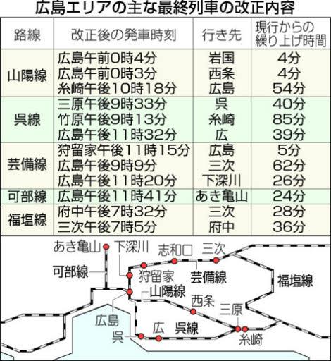 f:id:fuwakudejokyo:20201220103503j:plain