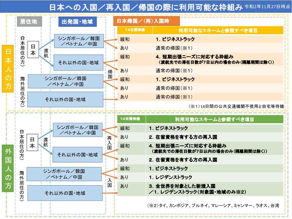 f:id:fuwakudejokyo:20201221101107j:plain
