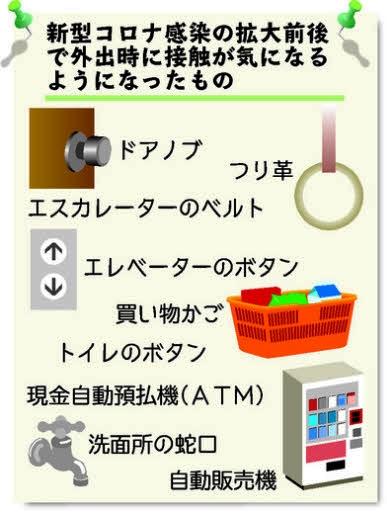 f:id:fuwakudejokyo:20201221103102j:plain