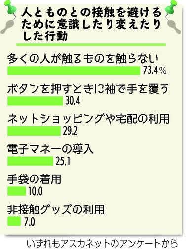 f:id:fuwakudejokyo:20201221103117j:plain