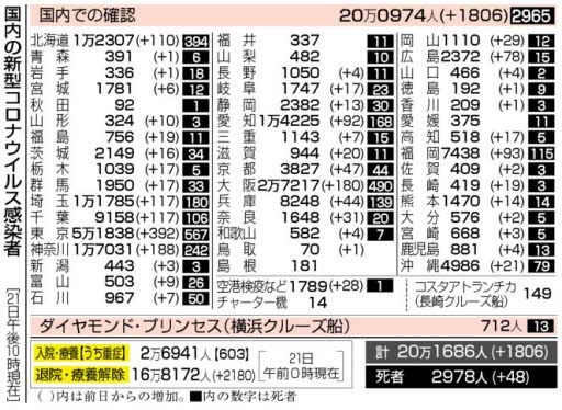 f:id:fuwakudejokyo:20201222181218j:plain