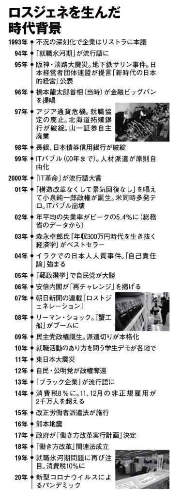 f:id:fuwakudejokyo:20201223164551j:plain