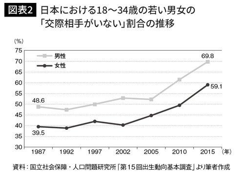 f:id:fuwakudejokyo:20201223172047j:plain