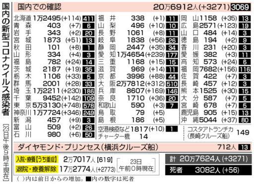 f:id:fuwakudejokyo:20201224092256j:plain