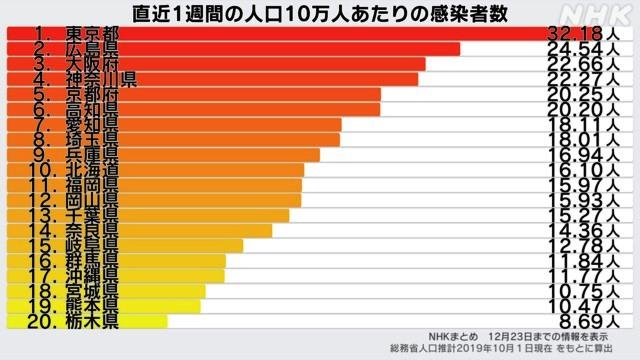 f:id:fuwakudejokyo:20201224092641j:plain